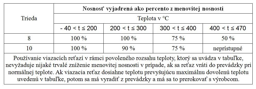 retaze_tabulka1