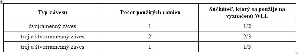 retaze_tabulka2