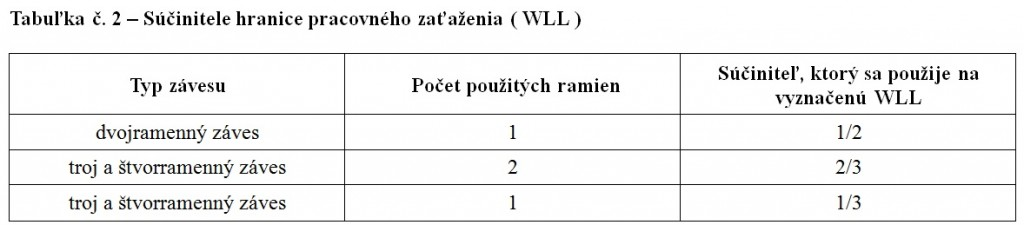 viazaky_tabulka2